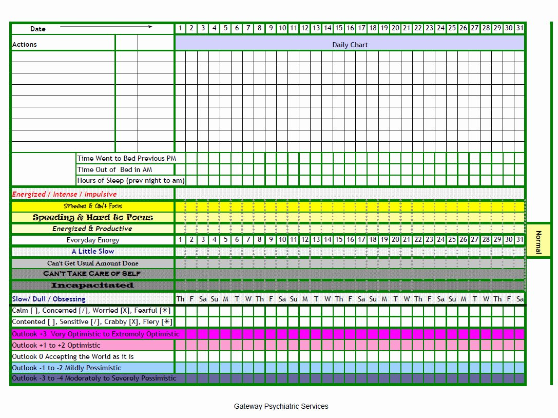 Bipolar Mood Chart Template Unique Example Of Mood Chart Gateway Psychiatric