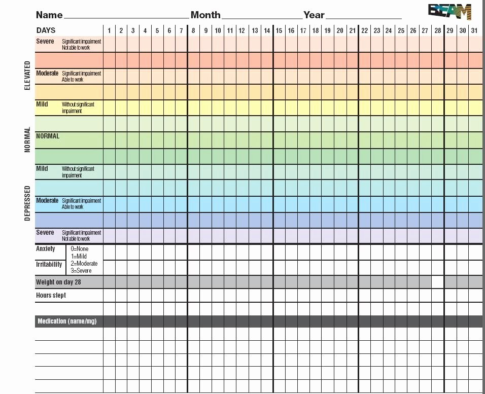 Bipolar Mood Chart Template Unique Mood Chart for Month to Track Bipolar Symptoms or