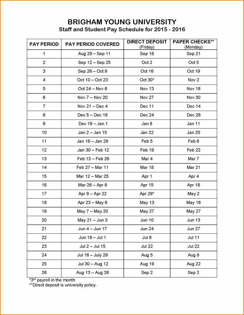 Biweekly Pay Schedule Template Fresh 12 Payroll Calendar 2016 Template