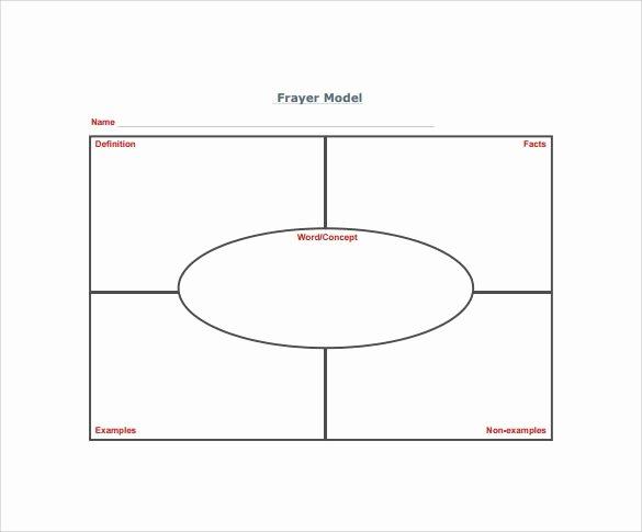 Blank Frayer Model Template Elegant Frayer Model Template
