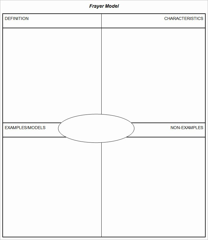 Blank Frayer Model Template Fresh 5 Frayer Model Templates Free Sample Example format