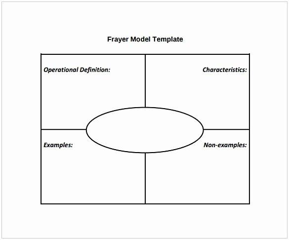 Blank Frayer Model Template Fresh Frayer Model Pdf