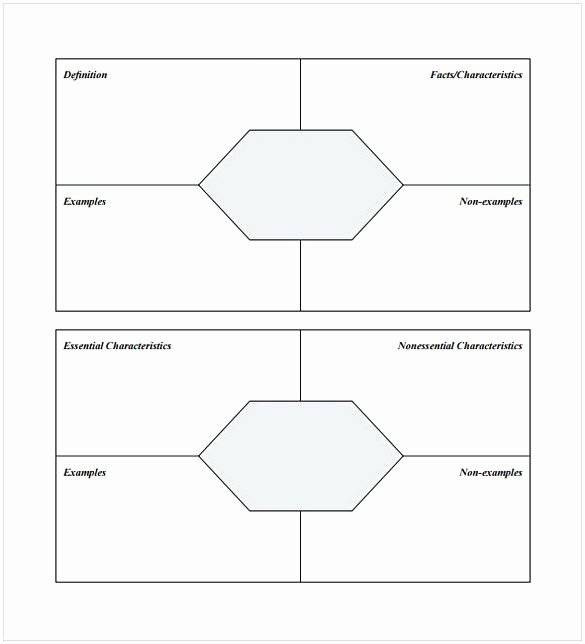 Blank Frayer Model Template Lovely Frayer Model Pdf