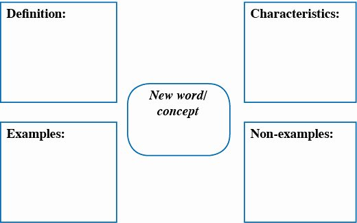 Blank Frayer Model Template Unique Texas Science Grade 8 Teacher S Guide