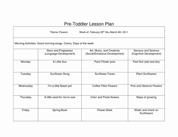 Blank Lesson Plan Template Pdf Best Of Creative Curriculum Blank Lesson Plan
