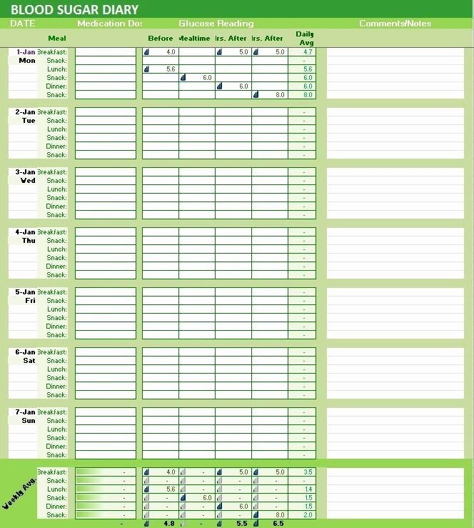 Blood Sugar Log Template Inspirational Blood Sugar Diary Excel Template Glucose Levels Tracker