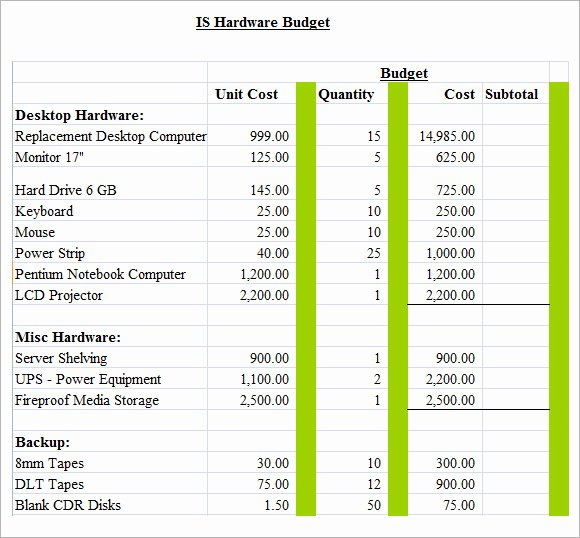 Budget Proposal Template Excel Awesome Free 8 It Bud Templates In Free Samples Examples