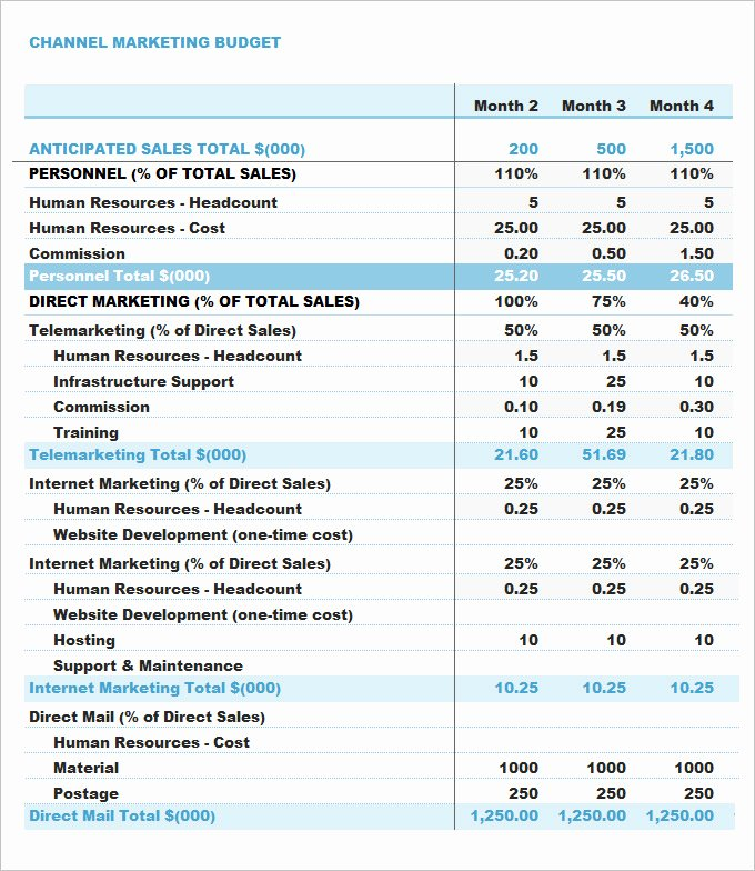 Budget Proposal Template Excel Beautiful Marketing Bud Template 30 Free Word Excel Pdf