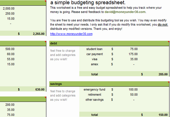 Budget Proposal Template Excel Best Of Grant Proposal Bud Template Excel