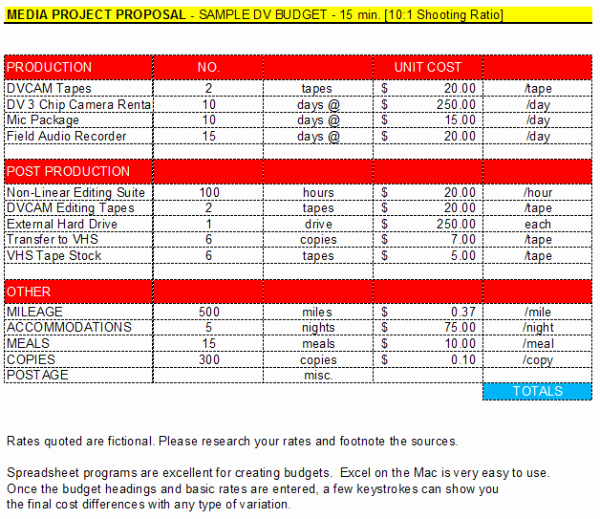 Budget Proposal Template Excel Elegant Bud Template for Excel 5 Spreadsheets
