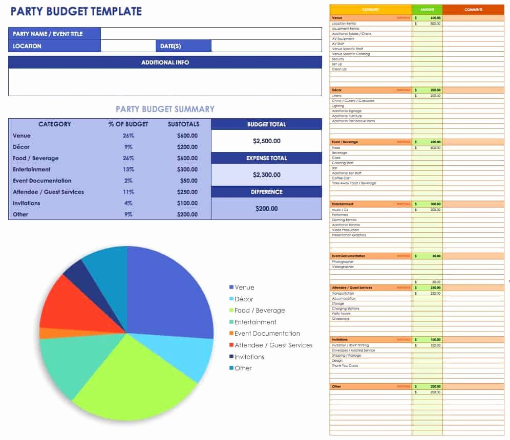 Budget Proposal Template Excel Fresh Free event Bud Templates Smartsheet