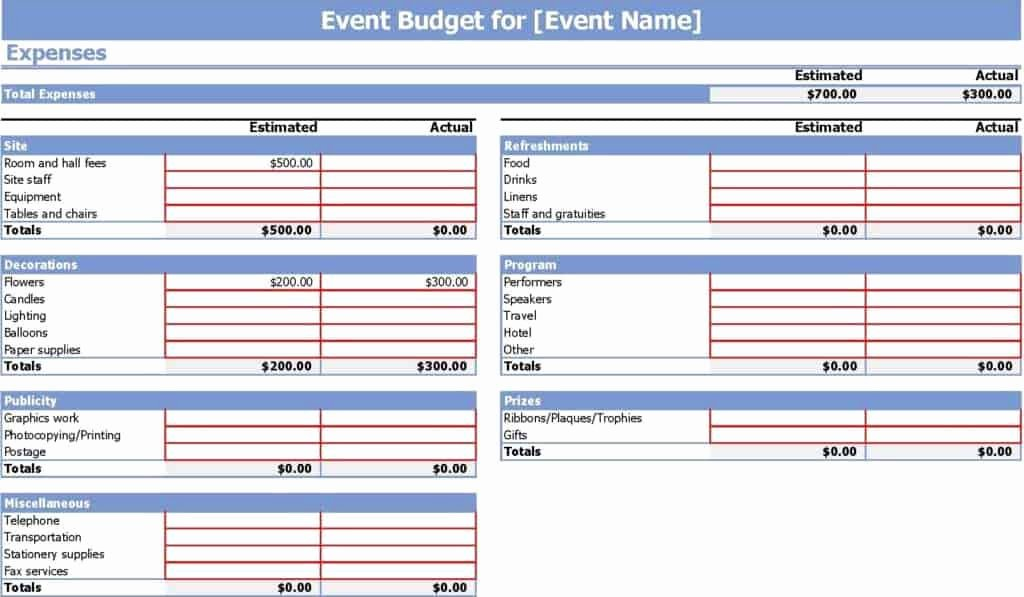 Budget Proposal Template Excel Lovely 9 event Bud Templates Word Excel Pdf formats