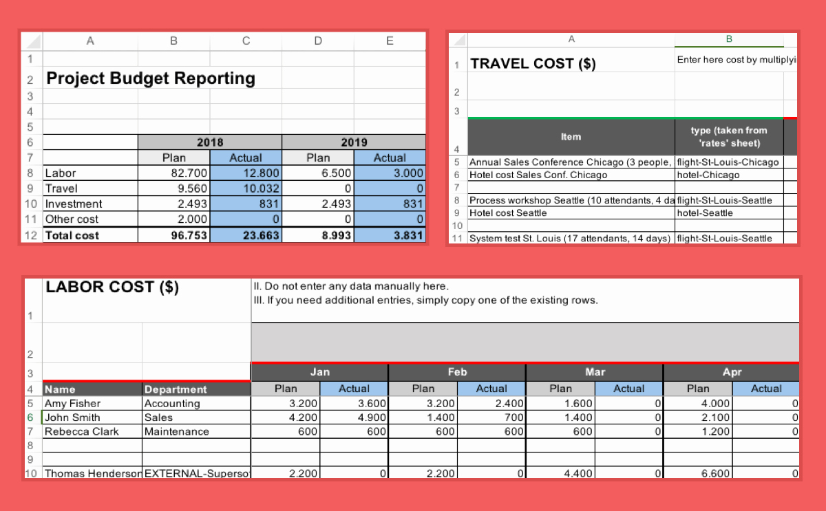 Budget Proposal Template Excel Lovely Project Bud Template Excel Fully Planned Project In