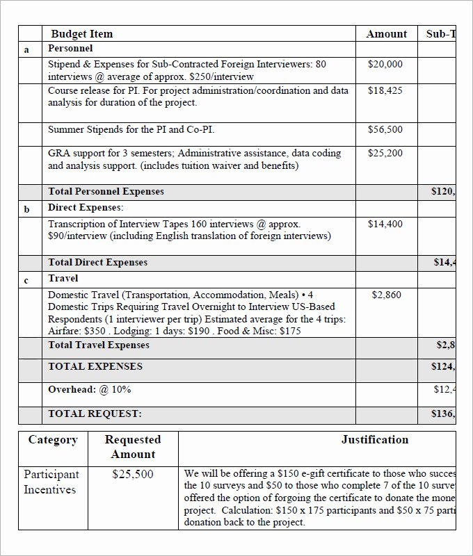 Budget Proposal Template Excel Luxury 16 Bud Proposal Templates Pdf Doc Apple Pages