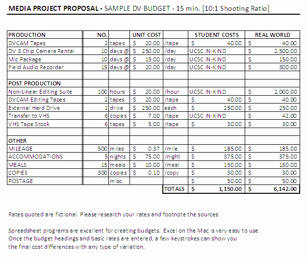 Budget Proposal Template Excel Luxury Bud Ing Your Film Low Medium High – Busy Times