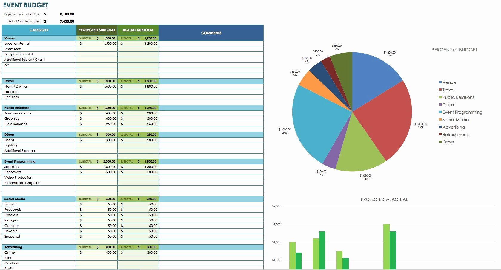 Budget Proposal Template Excel Luxury event Bud Template Marketing Bud