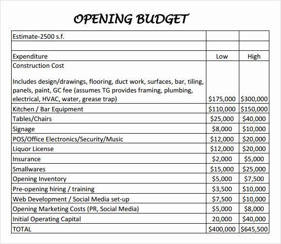 Budget Proposal Template Excel Unique Free 8 Restaurant Bud Samples In Google Docs