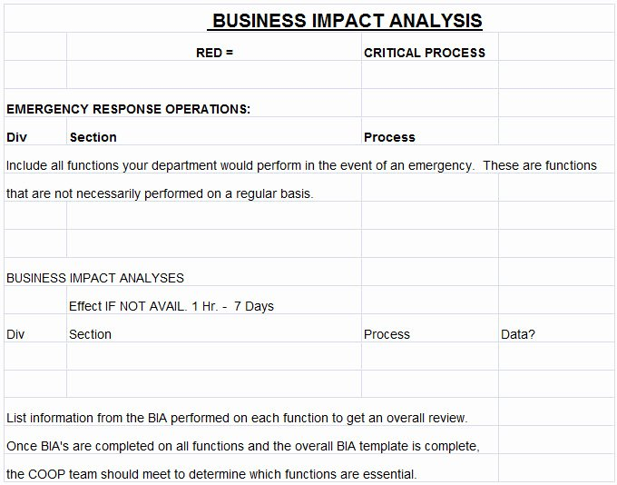 Business Impact Analysis Template Excel Awesome 9 Business Analysis Templates Pdf Word