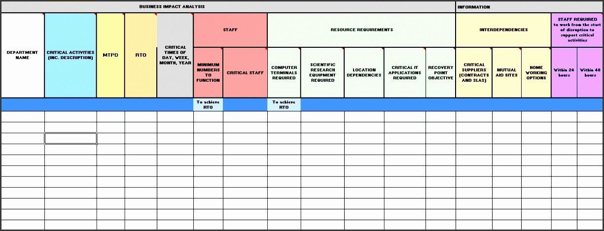 Business Impact Analysis Template Excel Lovely 5 Business Impact Analysis Template Excel