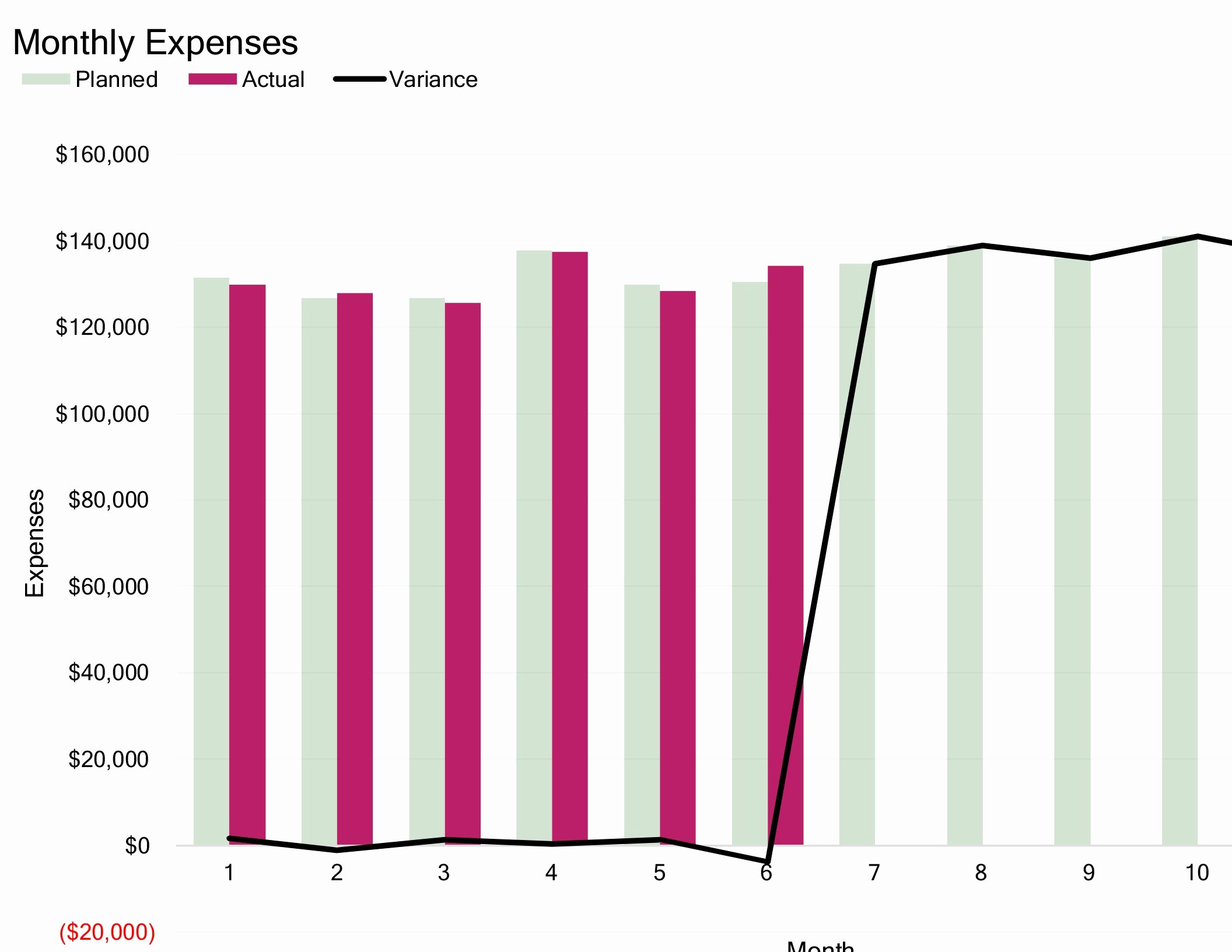 Business Monthly Budget Template Awesome Business Expense Bud