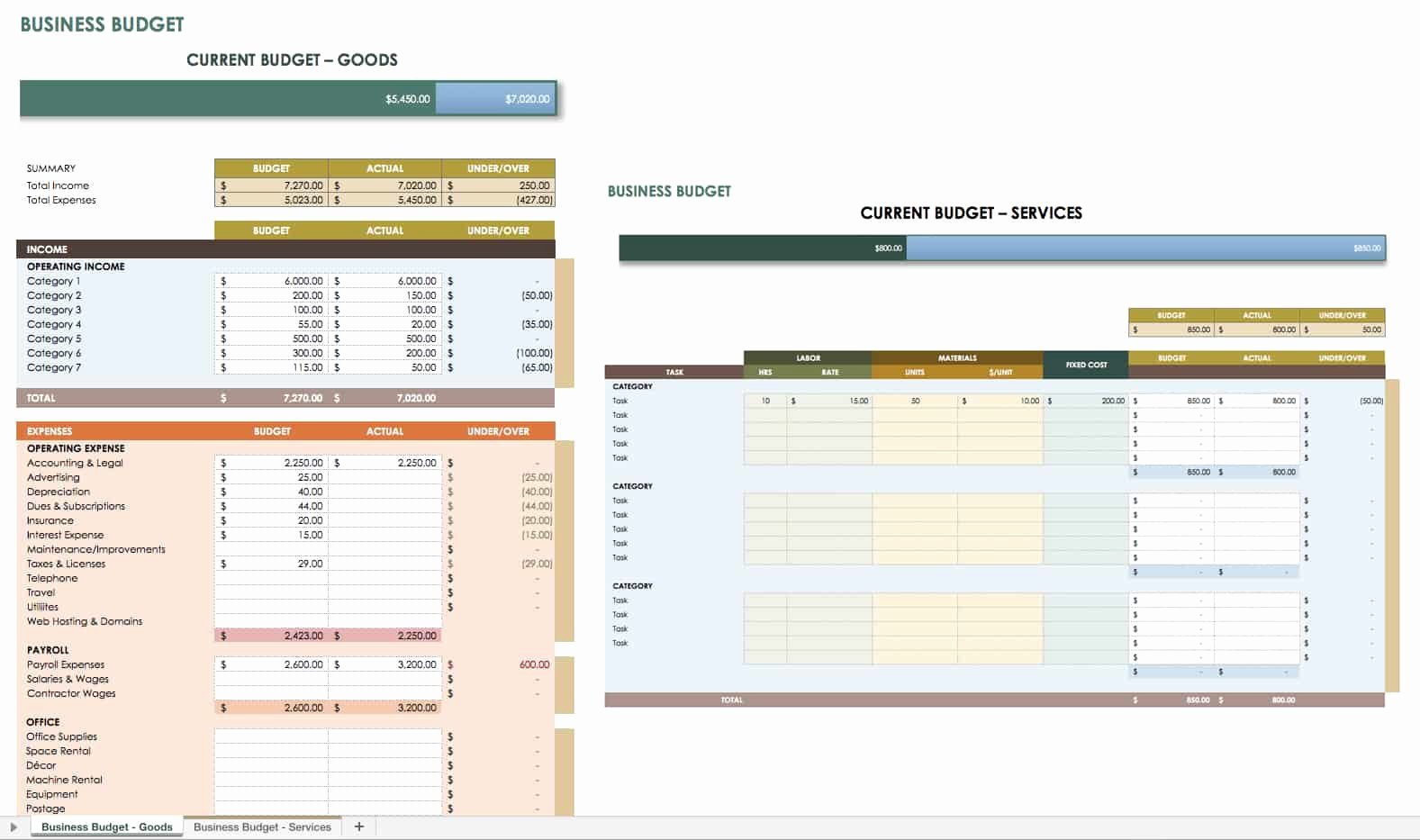 Business Monthly Budget Template New Free Financial Planning Templates