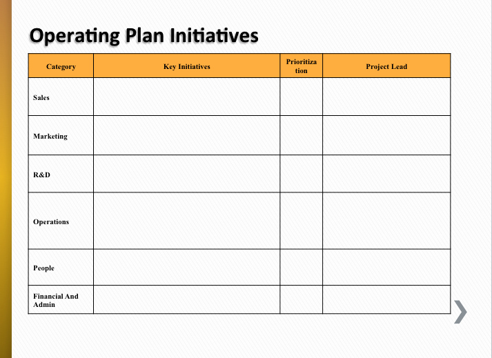 Business Operational Plan Template Awesome Best Simple Operational Planning –just 4 Slides