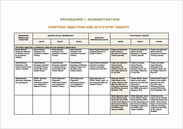 Business Operational Plan Template Best Of 37 Operational Plan Templates Word Pdf Google Docs