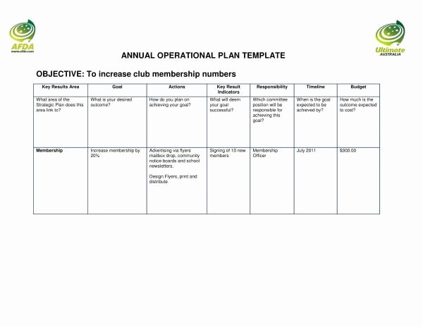 Business Operational Plan Template Fresh Free 12 Annual Operational Plan Samples & Templates In