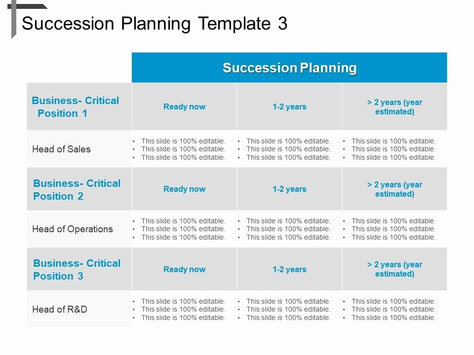 Business Succession Plan Template Inspirational Style Essentials 2 Pare 3 Piece Powerpoint