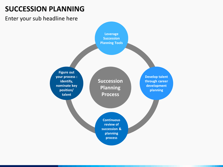 Business Succession Plan Template Luxury Succession Plan Templates