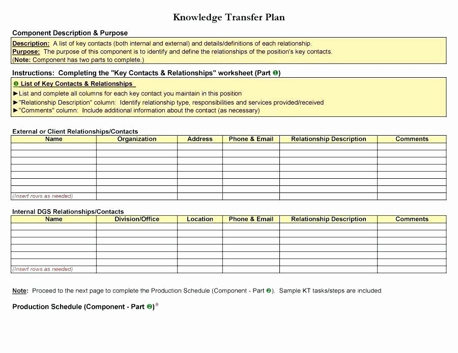 Business Transition Plan Template Awesome Business Transition Plans Examples – Free Transition Plan