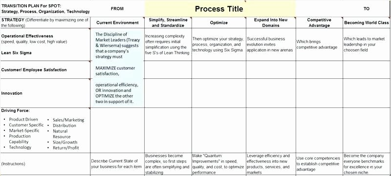 Business Transition Plan Template Fresh Resource Transition Plan Template – Transition to