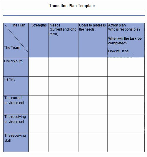 Business Transition Plan Template Unique Weekly Lesson Plan for Preschool