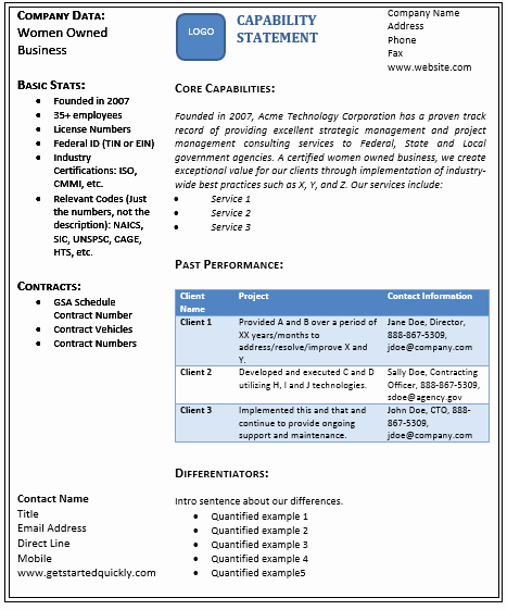 Capability Statement Template Doc Best Of Get Started Quickly