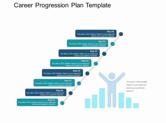 Career Path Planning Template Awesome Career Progression Plan Template Presentation Slides