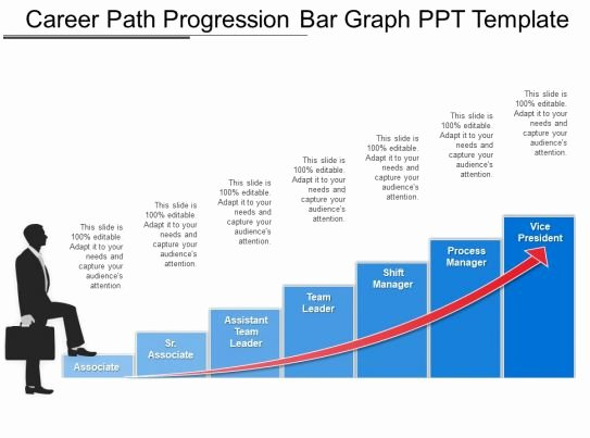 Career Path Planning Template Beautiful Career Path Progression Bar Graph Ppt Template