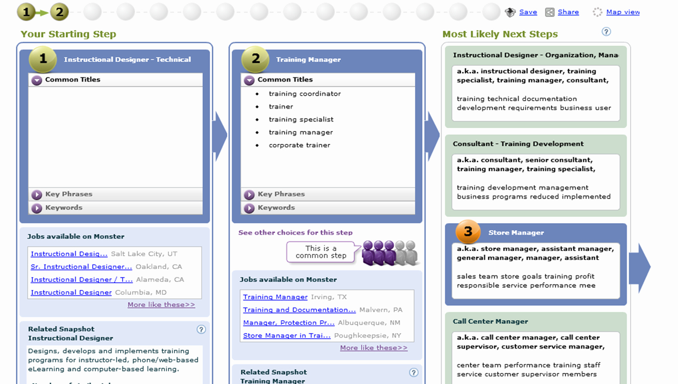 Career Path Planning Template Fresh Map Your Elearning Career Path