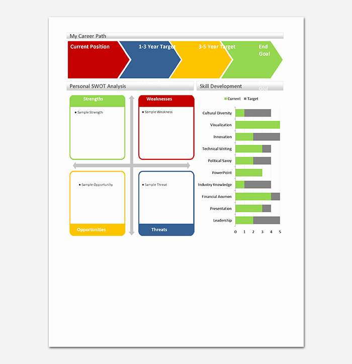 Career Path Planning Template Lovely Career Timeline Template 7 Free for Word & Pdf Dotxes
