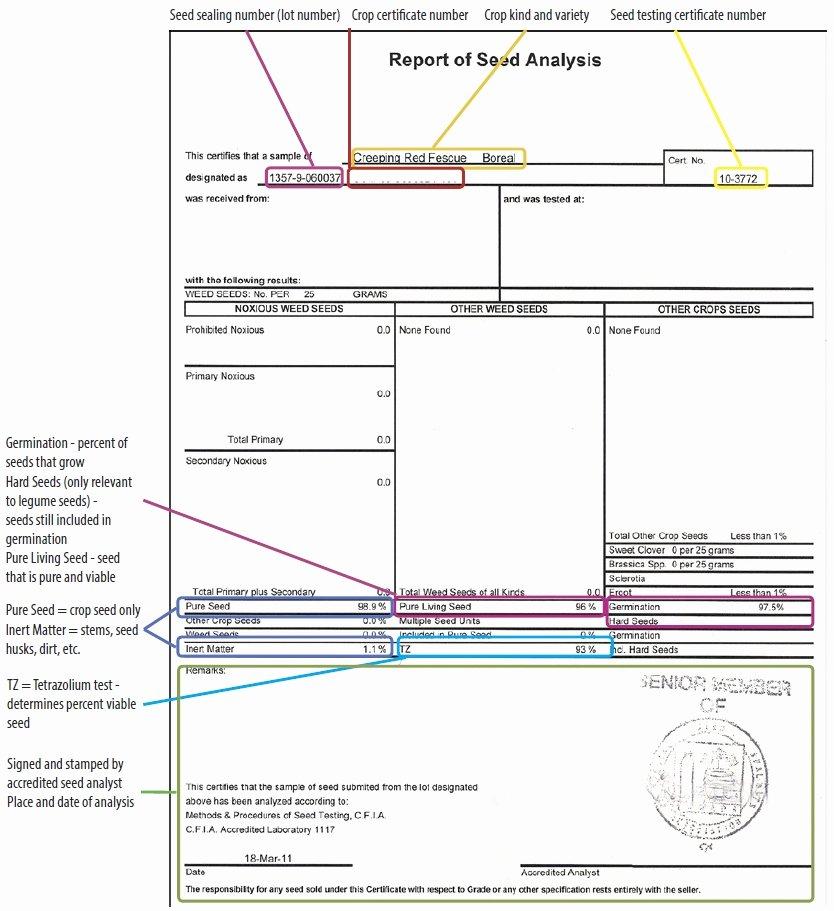 Certificate Of Analysis Template Beautiful Seed Analysis Certificates
