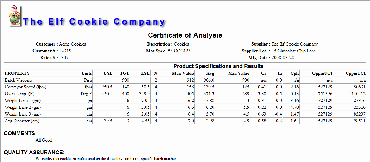 Certificate Of Analysis Template Best Of 5 Certificate Of Analysis Template