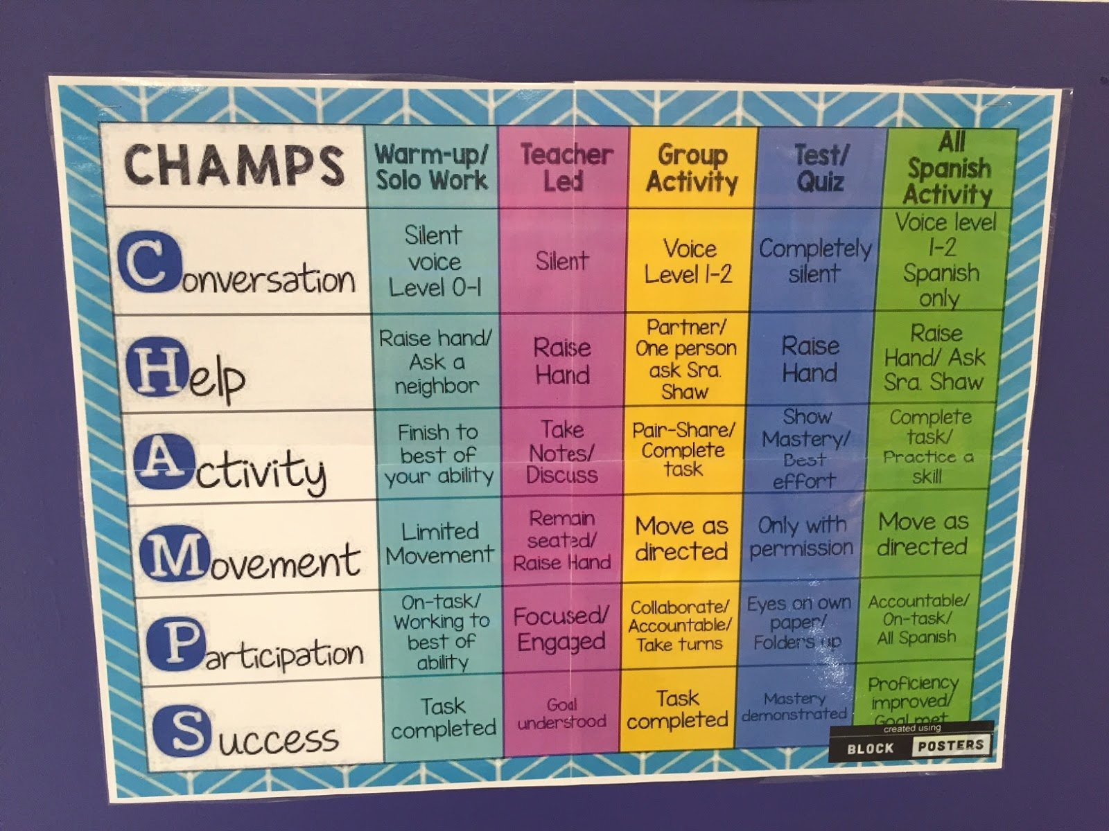Champs Classroom Management Plan Template Best Of Spanish with Sra Shaw