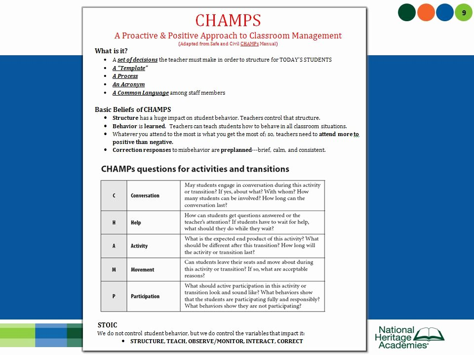 Champs Classroom Management Plan Template Lovely Online Champs Classroom Management Plan Template