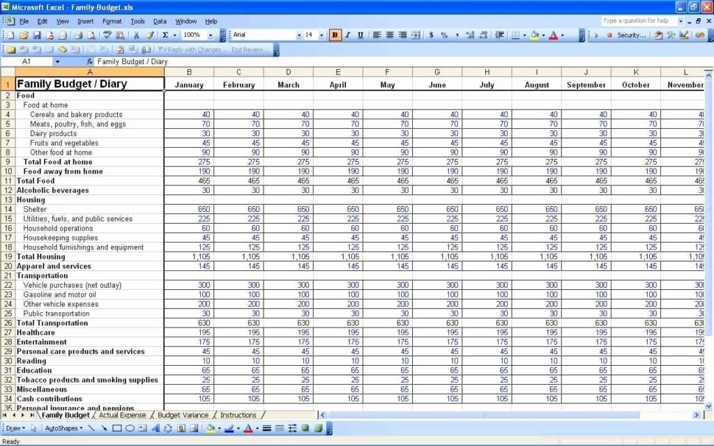 Church Budget Template Excel Awesome Samples Bud Spreadsheets Spreadsheet Templates for