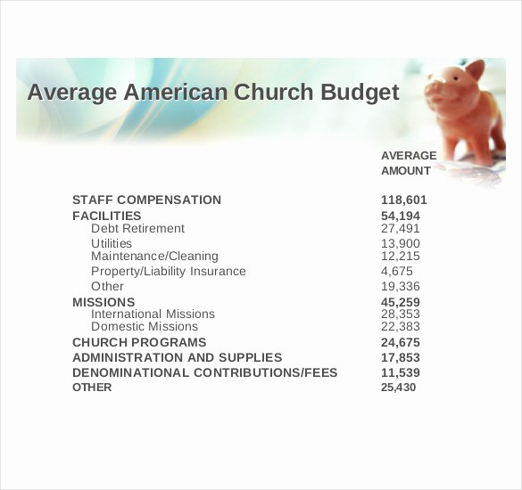 Church Budget Template Excel Best Of 15 Church Bud Templates Docs Excel Pdf
