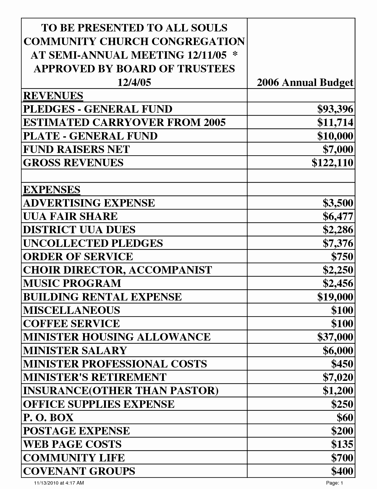 Church Budget Template Excel Best Of Best S Of Church Bud Excel Spreadsheet Templates