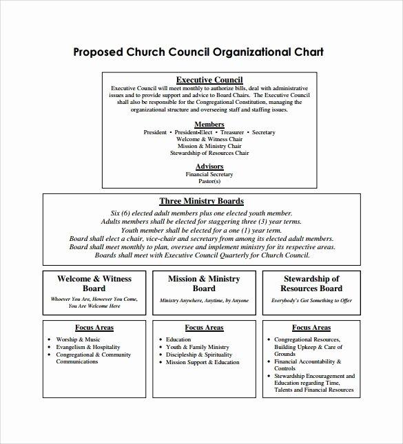 Church organizational Chart Template Awesome Sample Church organizational Chart Template 13 Free