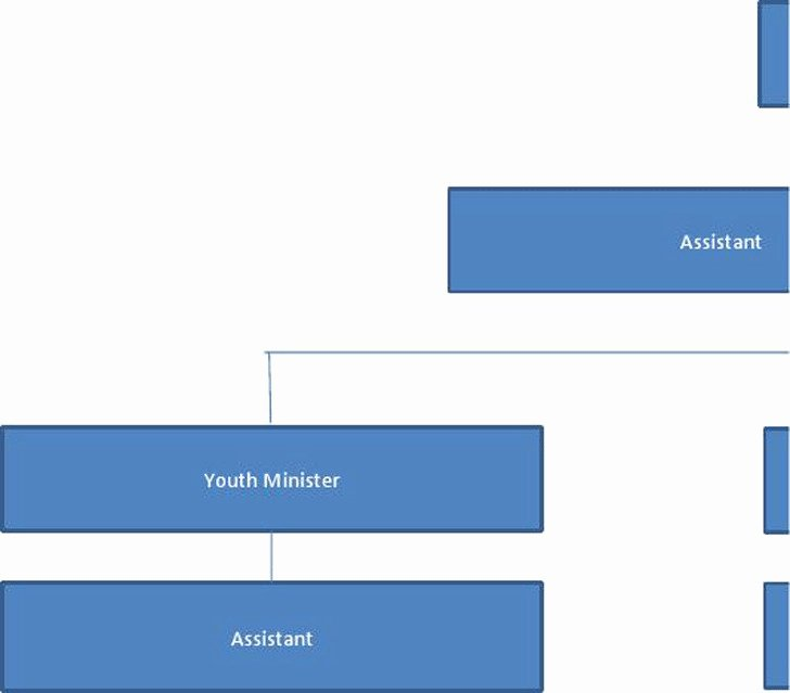 Church organizational Chart Template Best Of 3 Church organizational Chart Free Download