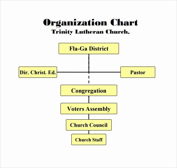 Church organizational Chart Template Best Of Sample Church organizational Chart Template 13 Free