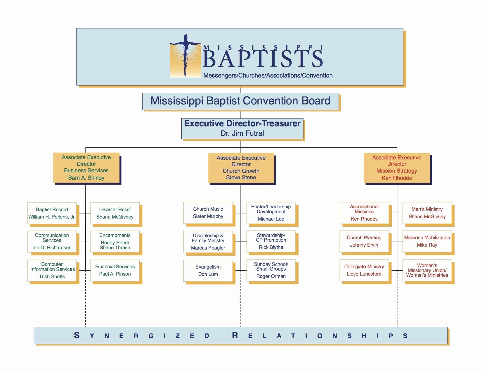 Church organizational Chart Template Lovely organizational Chart Mississippi Baptist Convention Board