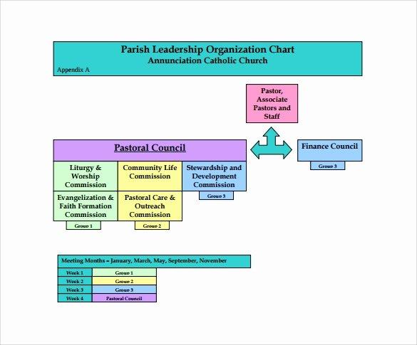 Church organizational Chart Template Luxury Sample Church organizational Chart Template 13 Free